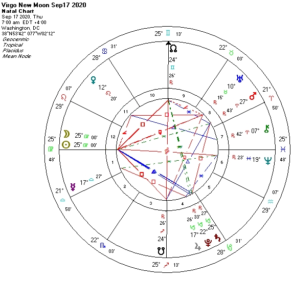 New Moon astro chart for September 17th 2020