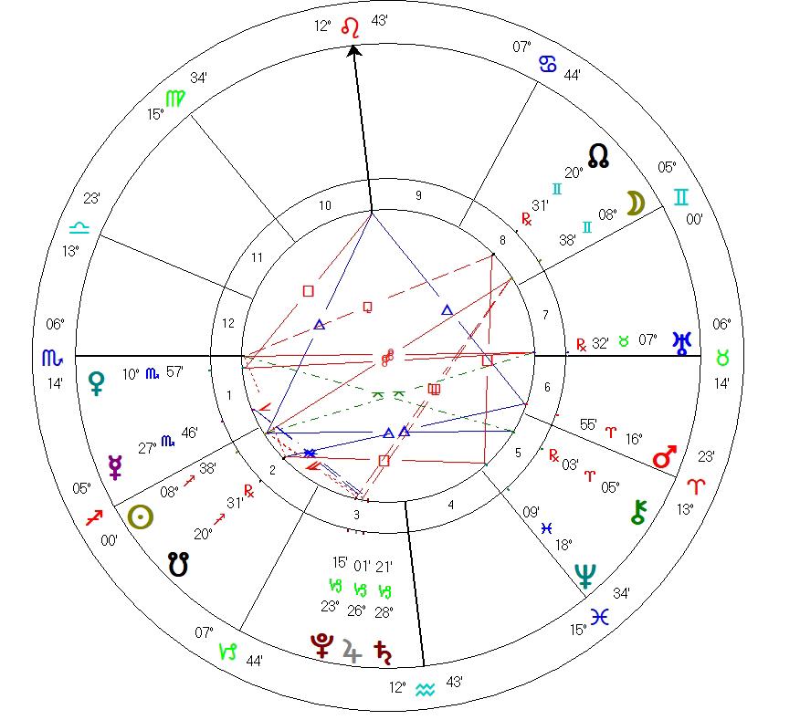 Lunar Eclipse Nov 30th