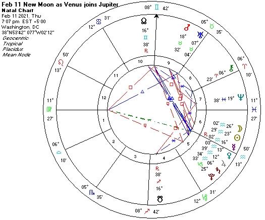Feb 11 New Moon