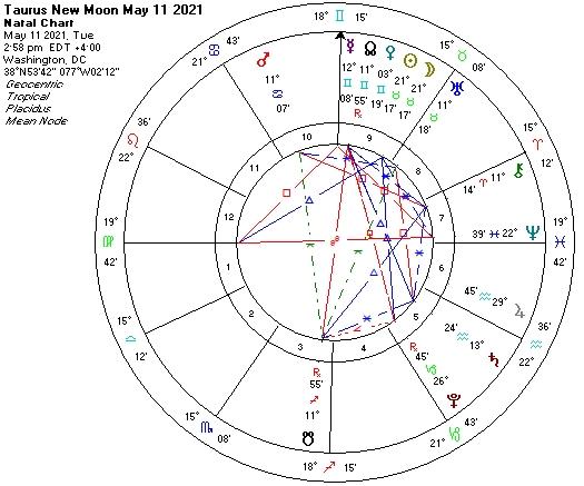 May 11 2021 New Moon