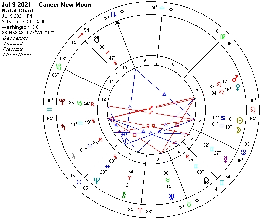 July 9 2021 Cancer New Moon astro chart
