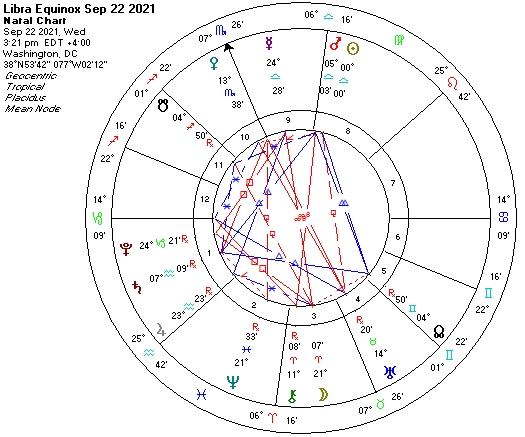 Fall Equinox chart