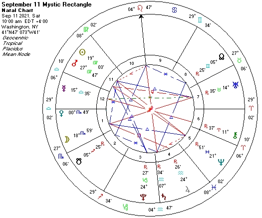 2021 Sept 11 Mystic Rectangle