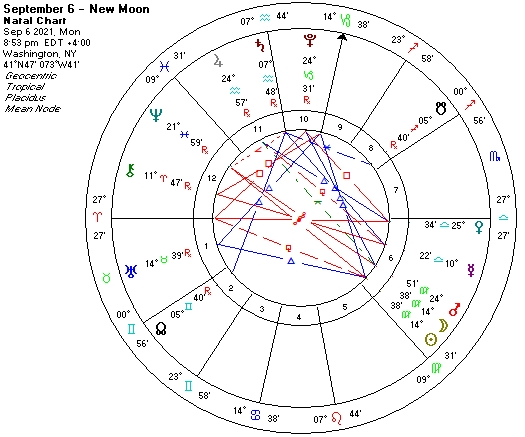 New Moon astro chart for Sep 6 2021